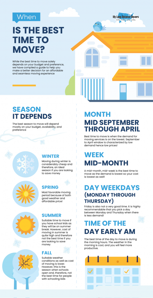 best time to move infographic
